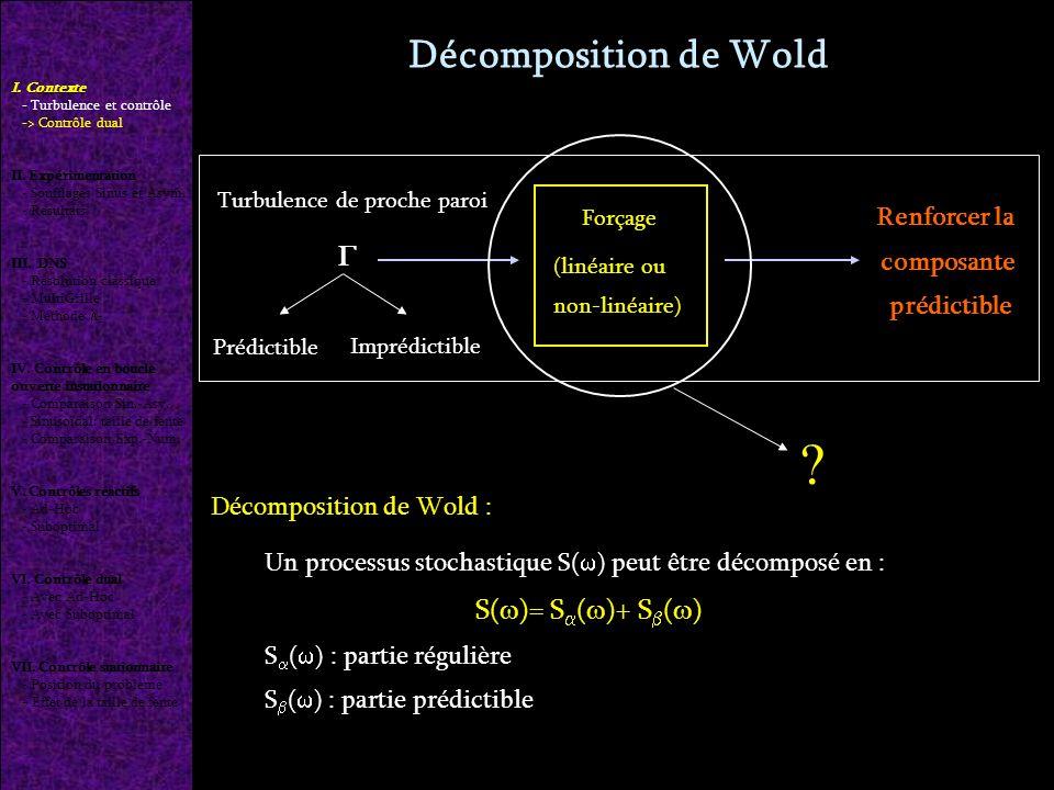 Décomposition de Wold Décomposition de Wold : Un processus stochastique S( ) peut être décomposé en : S( )= S ( )+ S ( ) S ( ) : partie régulière S ( ) : partie prédictible Prédictible Turbulence de proche paroi Imprédictible Renforcer la composante prédictible Forçage (linéaire ou non-linéaire) .