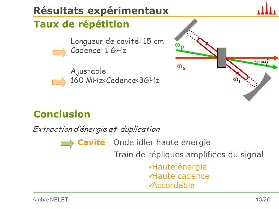 Ambre NELET13/26 Résultats expérimentaux Taux de répétition Longueur de cavité: 15 cm Cadence: 1 GHz externe i p s Ajustable 160 MHz<Cadence<3GHz Onde