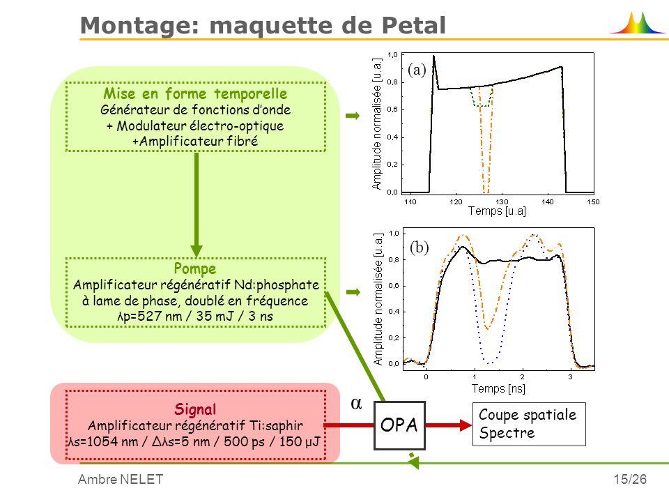 Ambre NELET15/26 Montage: maquette de Petal Signal Amplificateur régénératif Ti:saphir λs=1054 nm / Δλs=5 nm / 500 ps / 150 μJ Mise en forme temporell
