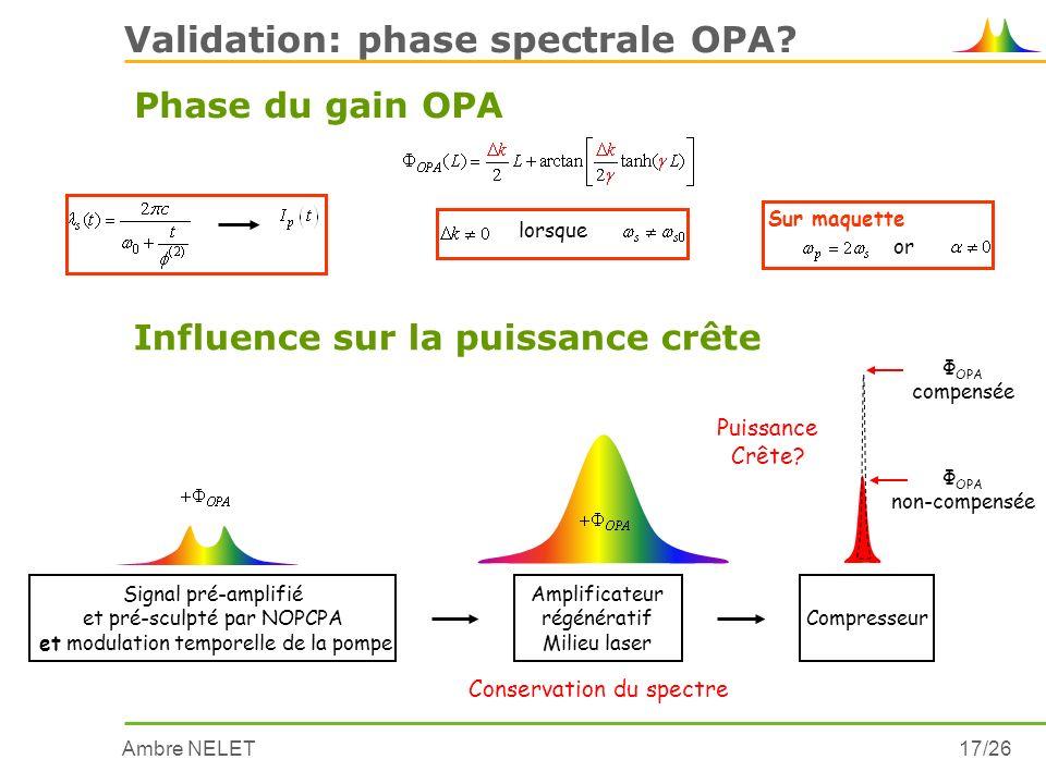 Ambre NELET17/26 Validation: phase spectrale OPA? Φ OPA non-compensée Compresseur Φ OPA compensée Puissance Crête? Phase du gain OPA lorsque Sur maque