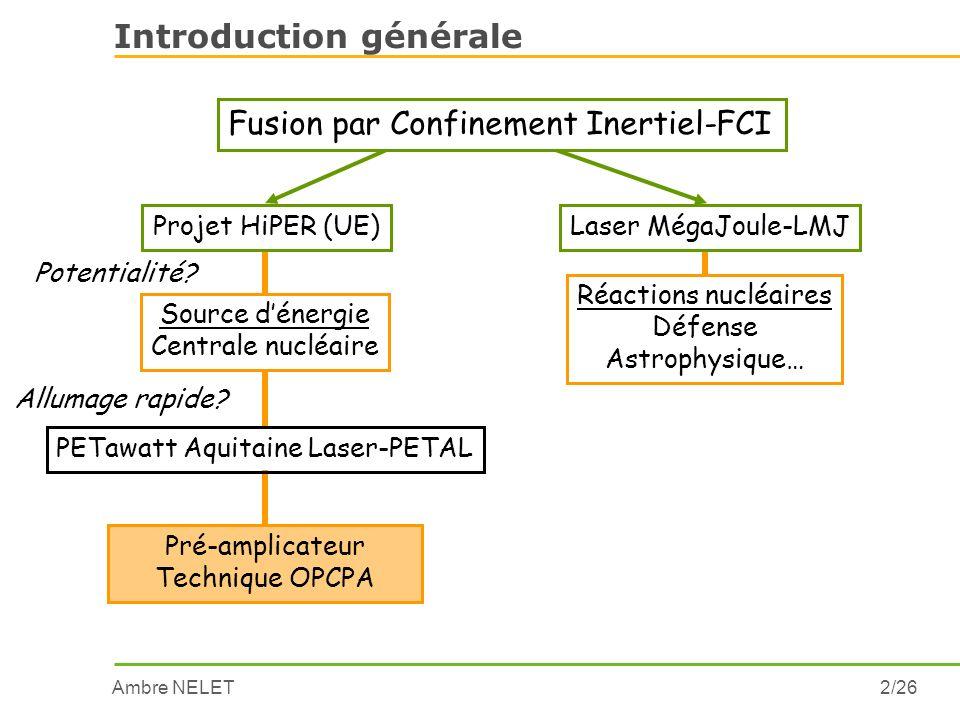 Ambre NELET2/26 Allumage rapide? Pré-amplicateur Technique OPCPA Source dénergie Centrale nucléaire Potentialité? PETawatt Aquitaine Laser-PETAL Intro