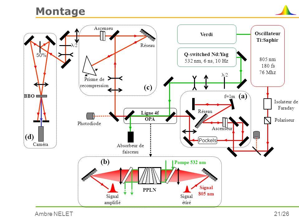 Ambre NELET21/26 Ligne 4f OPA Montage Isolateur de Faraday Polariseur Ascenseu r Photodiode Prisme de recompression Absorbeur de faisceau BBO 50% Camé