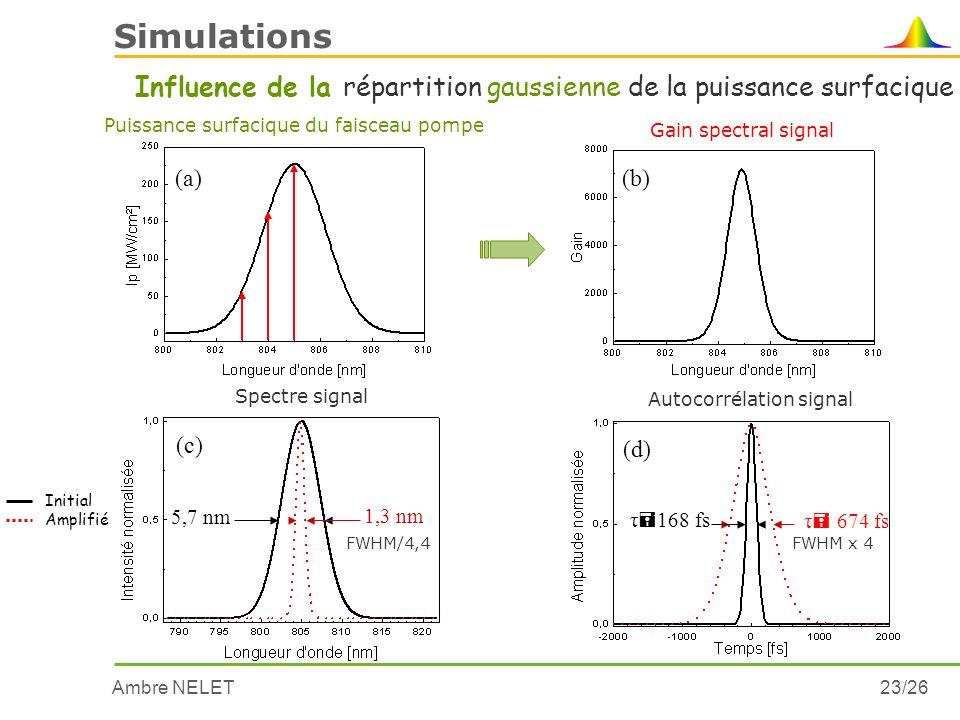 Ambre NELET23/26 Simulations Influence de la répartition gaussienne de la puissance surfacique (a) Puissance surfacique du faisceau pompe τ 168 fs τ 6