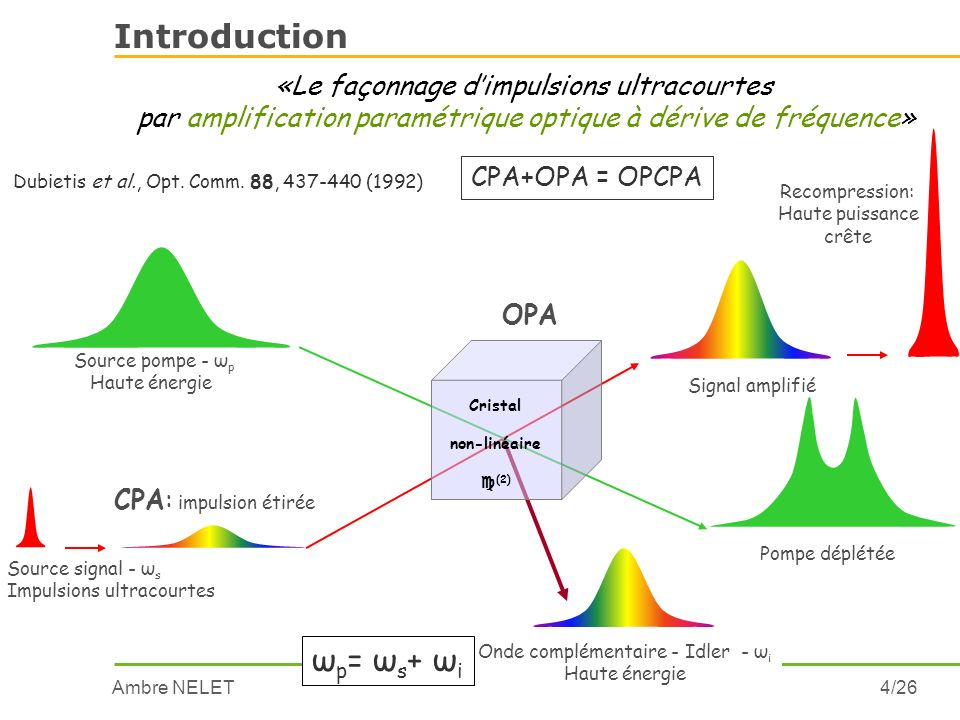 Ambre NELET5/26 Introduction «Le façonnage dimpulsions ultracourtes par amplification paramétrique optique à dérive de fréquence» Gain OPA Module du gain OPAPhase du gain OPA lorsque Configuration dégénérée / non-dégénérée