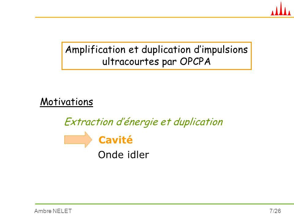 Ambre NELET28/26 Application: «ultrafast picket fence» Idler Train de répliques amplifiées du signal OPA Impulsion IR + Train dimpulsions ultrarapide Pompe Signal Amplificateur de puissance Impulsion IR FCI Technique: OPCPA régénératif