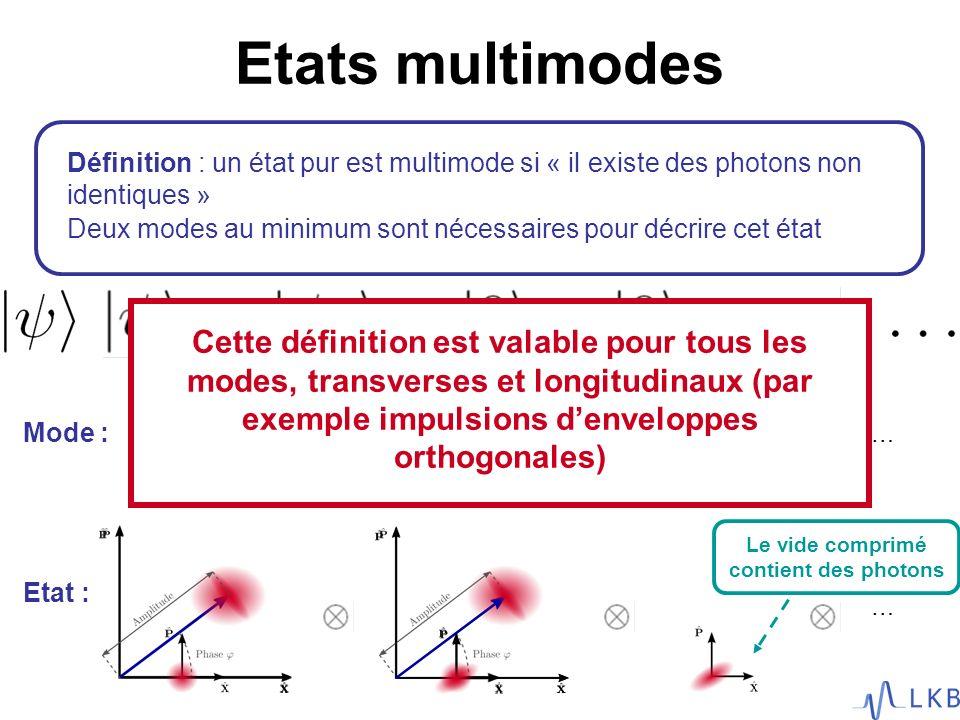 Etats multimodes Définition : un état pur est multimode si « il existe des photons non identiques » Deux modes au minimum sont nécessaires pour décrir
