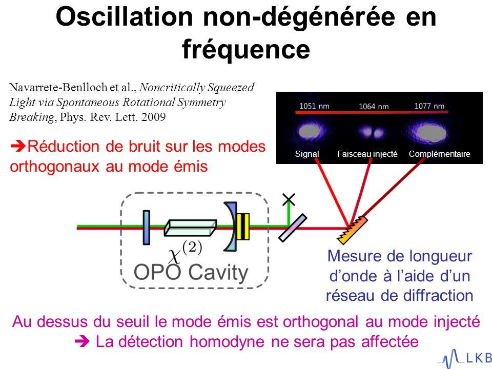 Oscillation non-dégénérée en fréquence SignalComplémentaireFaisceau injecté Au dessus du seuil le mode émis est orthogonal au mode injecté La détectio
