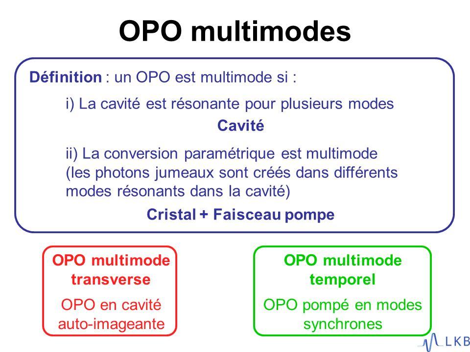 OPO multimodes i) La cavité est résonante pour plusieurs modes Cavité Cristal + Faisceau pompe Définition : un OPO est multimode si : ii) La conversio