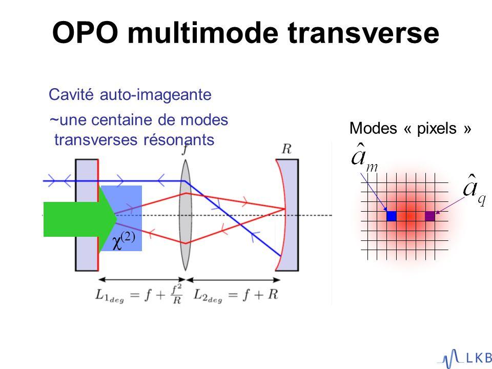 OPO multimode transverse χ (2) Cavité auto-imageante ~une centaine de modes transverses résonants Modes « pixels »