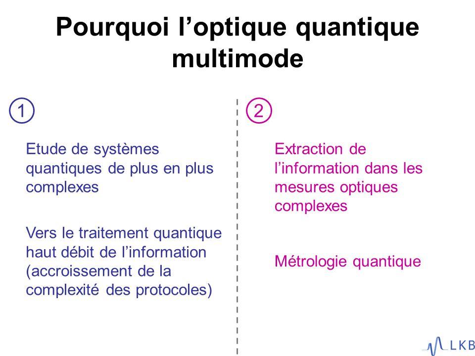 Pourquoi loptique quantique multimode Etude de systèmes quantiques de plus en plus complexes Vers le traitement quantique haut débit de linformation (