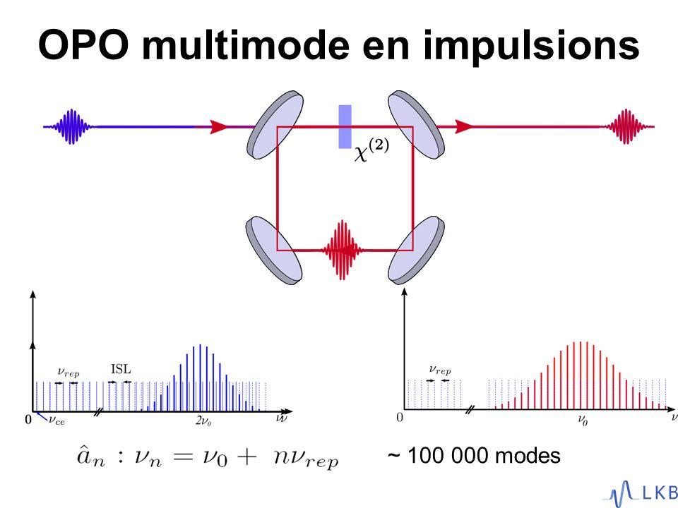 OPO multimode en impulsions ~ 100 000 modes