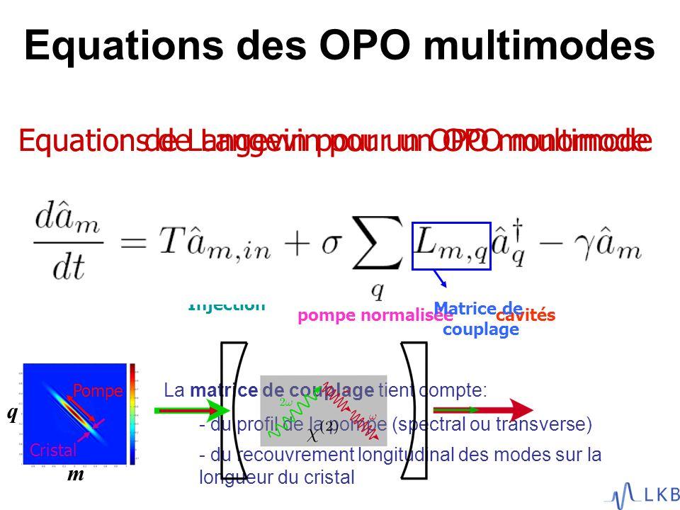 Equations de Langevin pour un OPO multimode Equations des OPO multimodes Equation de Langevin pour un OPO monomode Pertes en cavités Puissance de pomp
