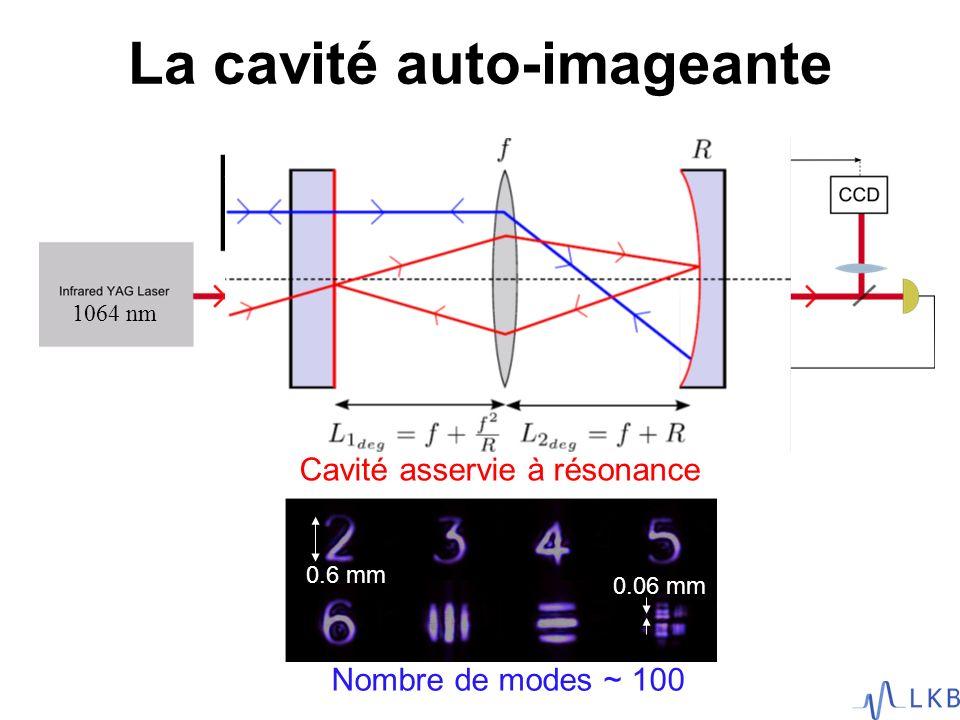 La cavité auto-imageante 1064 nm Nombre de modes ~ 100 0.6 mm 0.06 mm Cavité asservie à résonance