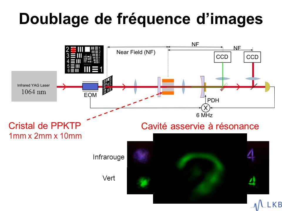 Doublage de fréquence dimages Cavité asservie à résonance Cristal de PPKTP 1mm x 2mm x 10mm Infrarouge Vert 1064 nm