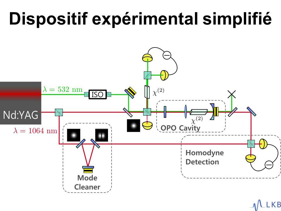 Dispositif expérimental simplifié