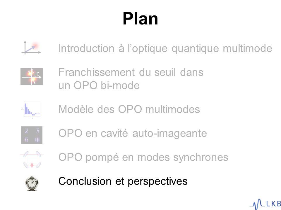 Plan Introduction à loptique quantique multimode Franchissement du seuil dans un OPO bi-mode Modèle des OPO multimodes OPO en cavité auto-imageante OP