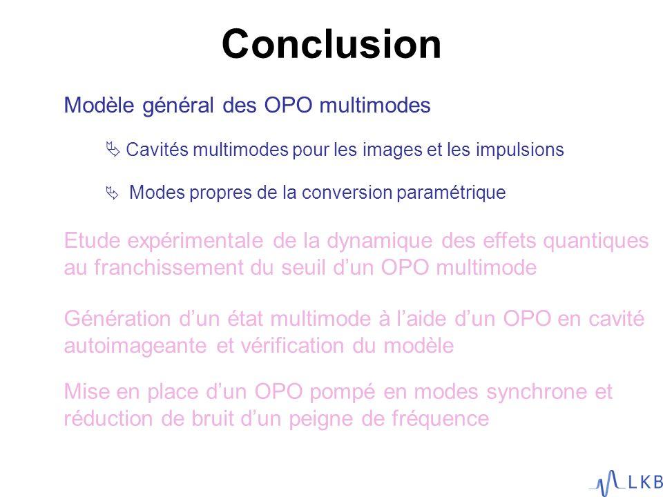 Conclusion Cavités multimodes pour les images et les impulsions Modes propres de la conversion paramétrique Modèle général des OPO multimodes Etude ex