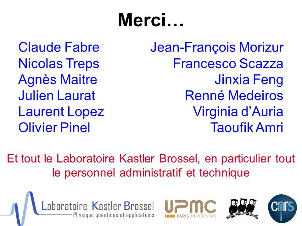 Merci… Claude Fabre Nicolas Treps Agnès Maitre Julien Laurat Laurent Lopez Olivier Pinel Et tout le Laboratoire Kastler Brossel, en particulier tout l