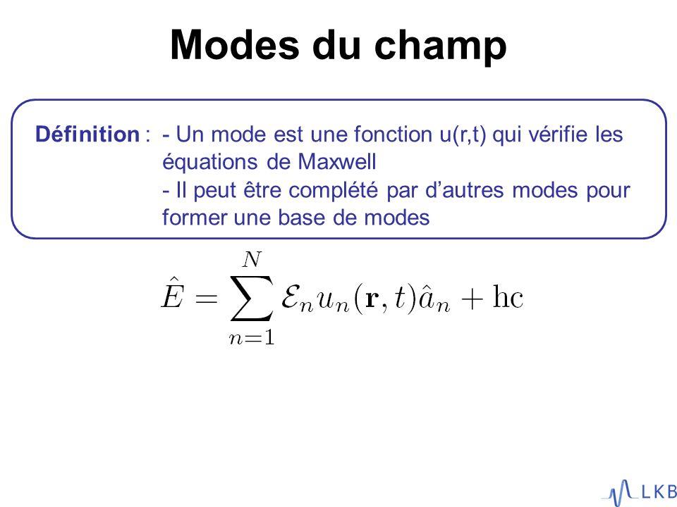 Modes du champ Définition : Classiquement, on associe une amplitude complexe à chaque mode Quantiquement, on associe un nombre de photon à chaque mode