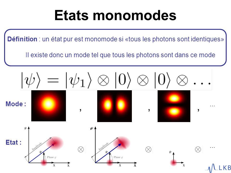 Etats multimodes Définition : un état pur est multimode si « il existe des photons non identiques » Deux modes au minimum sont nécessaires pour décrire cet état Exemple sur une base de modes transverses … …,,, Mode : Etat : Le vide comprimé contient des photons Cette définition est valable pour tous les modes, transverses et longitudinaux (par exemple impulsions denveloppes orthogonales)