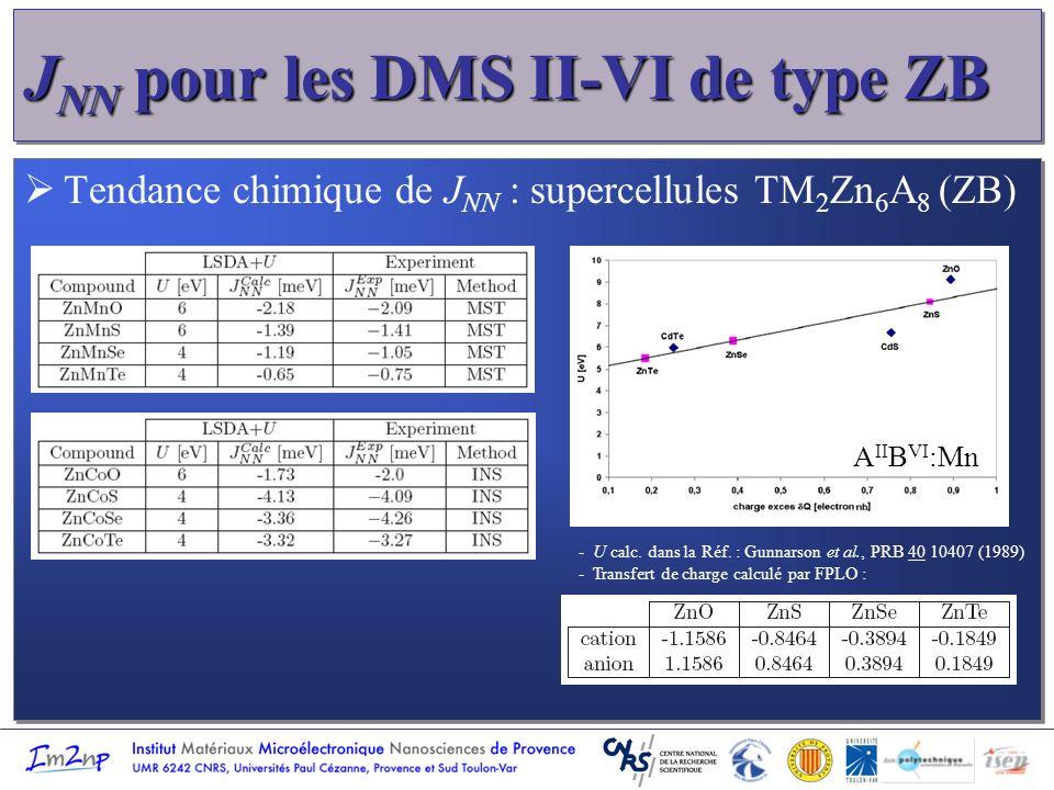 J NN pour les DMS II-VI de type ZB Tendance chimique de J NN : supercellules TM 2 Zn 6 A 8 (ZB) A II B VI :Mn - U calc. dans la Réf. : Gunnarson et al
