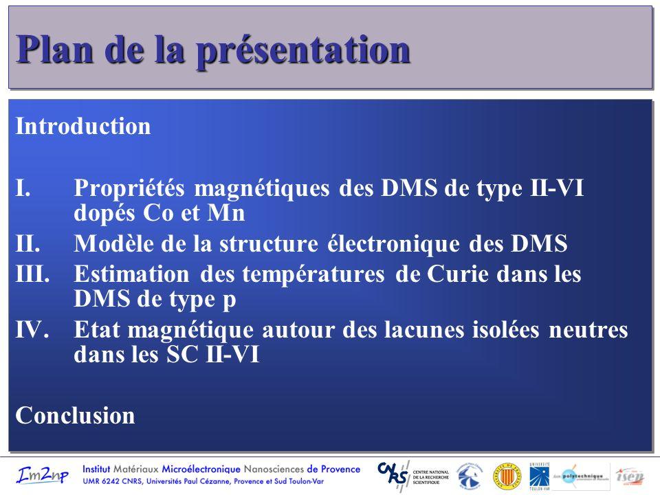 Plan de la présentation Introduction I.Propriétés magnétiques des DMS de type II-VI dopés Co et Mn II.Modèle de la structure électronique des DMS III.