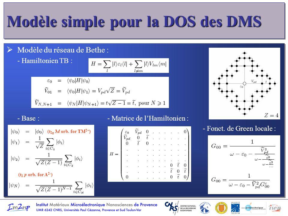 Modèle simple pour la DOS des DMS Modèle du réseau de Bethe : - Hamiltonien TB : - Base : - Matrice de lHamiltonien : - Fonct. de Green locale : Modèl