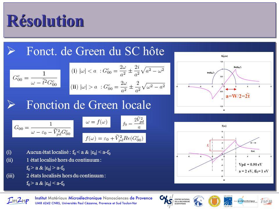 RésolutionRésolution Fonct. de Green du SC hôte Fonction de Green locale (i)Aucun état localisé : f 0 < a & | 0 | < a-f 0 (ii)1 état localisé hors du