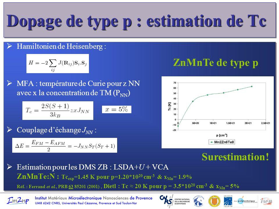 Hamiltonien de Heisenberg : MFA : température de Curie pour z NN avec x la concentration de TM (P NN ) Couplage déchange J NN : Estimation pour les DM