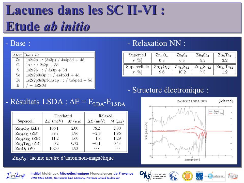 Lacunes dans les SC II-VI : Etude ab initio - Base :- Relaxation NN : - Structure électronique : - Résultats LSDA : E = E LDA -E LSDA Zn 4 A 3 : lacun
