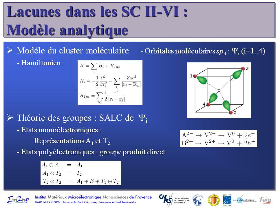 Lacunes dans les SC II-VI : Modèle analytique Modèle du cluster moléculaire - Orbitales moléculaires sp 3 : i (i=1..4) - Hamiltonien : Théorie des gro
