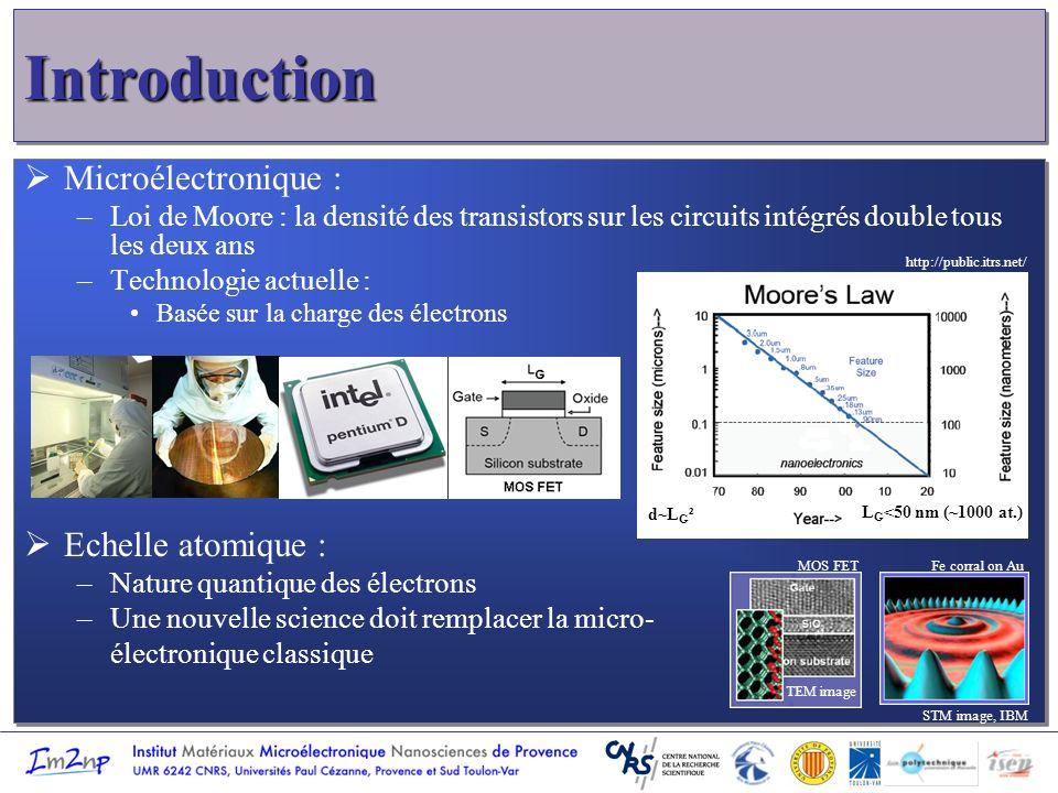 IntroductionIntroduction Microélectronique : –Loi de Moore : la densité des transistors sur les circuits intégrés double tous les deux ans –Technologi