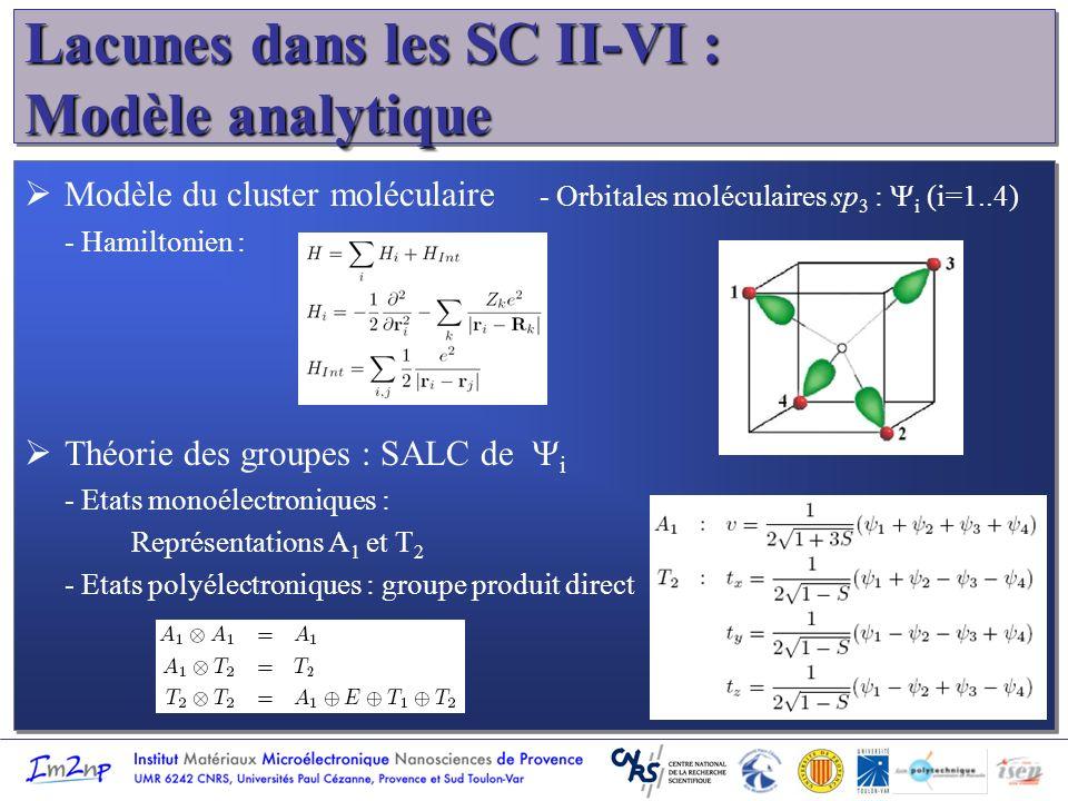 Modèle du cluster moléculaire - Orbitales moléculaires sp 3 : i (i=1..4) - Hamiltonien : Théorie des groupes : SALC de i - Etats monoélectroniques : R