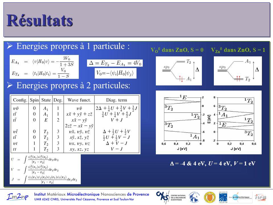 RésultatsRésultats Energies propres à 1 particule : Energies propres à 2 particules: = -4 & 4 eV, U = 4 eV, V = 1 eV Energies propres à 1 particule :