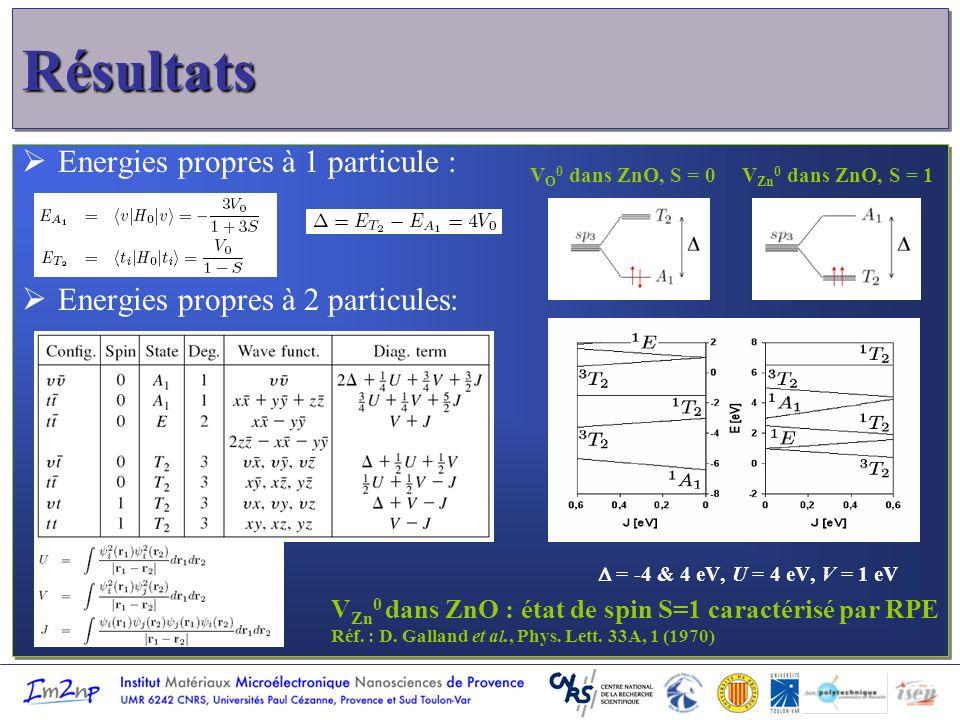 Energies propres à 1 particule : Energies propres à 2 particules: = -4 & 4 eV, U = 4 eV, V = 1 eV Energies propres à 1 particule : Energies propres à