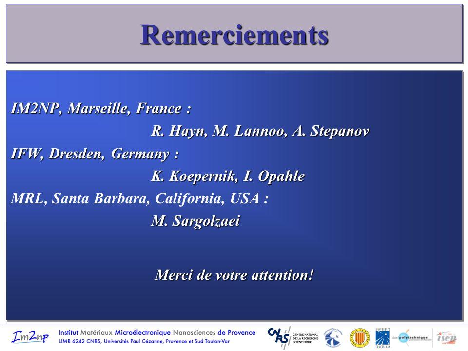 RemerciementsRemerciements IM2NP, Marseille, France : R. Hayn, M. Lannoo, A. Stepanov IFW, Dresden, Germany : K. Koepernik, I. Opahle MRL, Santa Barba