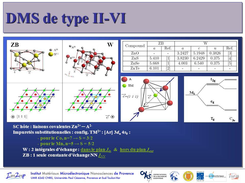 DMS de type II-VI SC hôte : liaisons covalentes Zn 2+ A 2- Impuretés substitutionnelles : config. TM 2+ : [Ar] 3d n 4s 0 : - pour le Co, n=7 S = 3/2 -