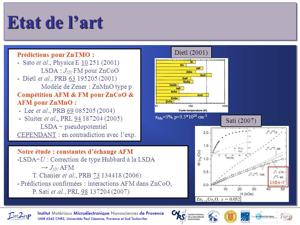Hamiltonien de Heisenberg : MFA : température de Curie pour z NN avec x la concentration de TM (P NN ) Couplage déchange J NN : Estimation pour les DMS ZB : LSDA+U + VCA ZnTMO de type p : Tc FM 100 K < RT (surestimation) Doutes sur les prédictions de Dietl pour ZnMnO Hamiltonien de Heisenberg : MFA : température de Curie pour z NN avec x la concentration de TM (P NN ) Couplage déchange J NN : Estimation pour les DMS ZB : LSDA+U + VCA ZnTMO de type p : Tc FM 100 K < RT (surestimation) Doutes sur les prédictions de Dietl pour ZnMnO ZnTMO de type p Dopage de type p : estimation de Tc