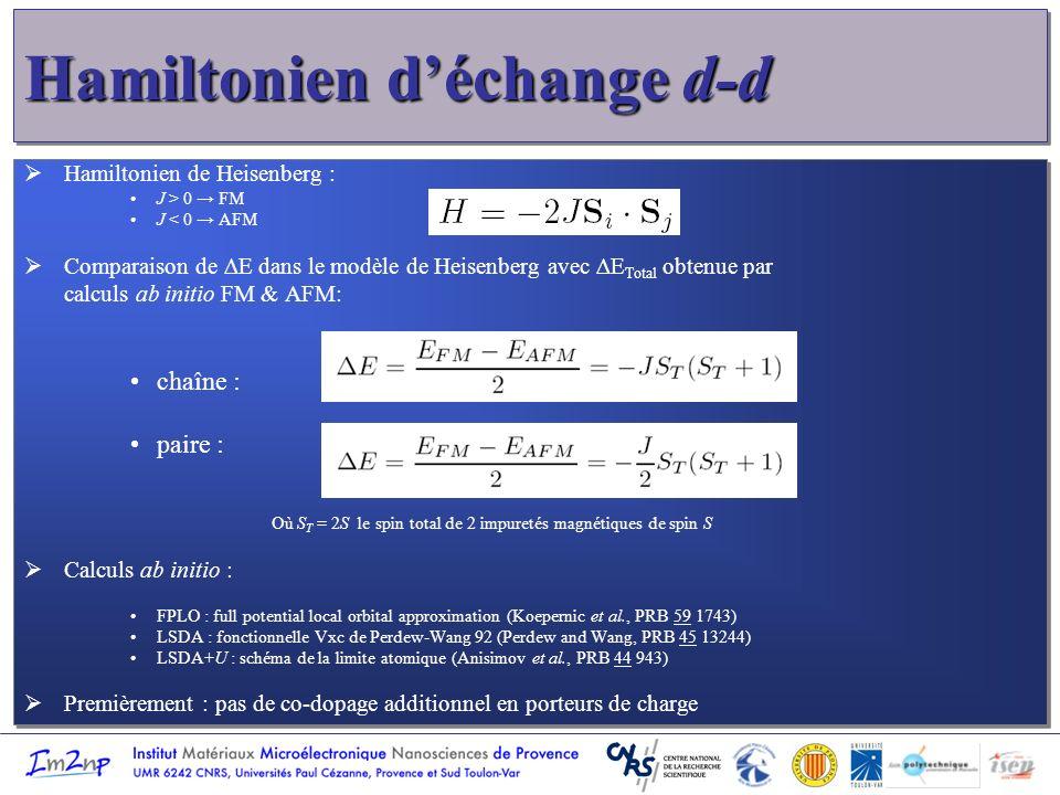 Hamiltonien déchange d-d Hamiltonien de Heisenberg : J > 0 FM J < 0 AFM Comparaison de E dans le modèle de Heisenberg avec E Total obtenue par calculs