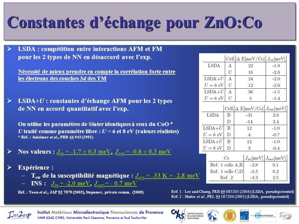 Constantes déchange pour ZnO:Mn LSDA : surestimation en valeur absolue des constantes déchange AFM pour les 2 types de NN LSDA+U : échange AFM en accord quantitatif avec lexpérience (SP de MnO, U = 6 & 8 eV) Nos valeurs : J in = -1.8 ± 0.2 meV, J out = -1.1 ± 0.2 meV Valeurs expérimentales : deux valeurs de J (MST) J 1 = -2.08 meV, J 2 = -1.56 meV Réf.