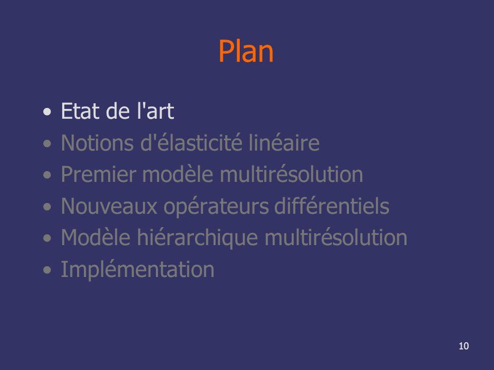 10 Plan Etat de l'art Notions d'élasticité linéaire Premier modèle multirésolution Nouveaux opérateurs différentiels Modèle hiérarchique multirésoluti