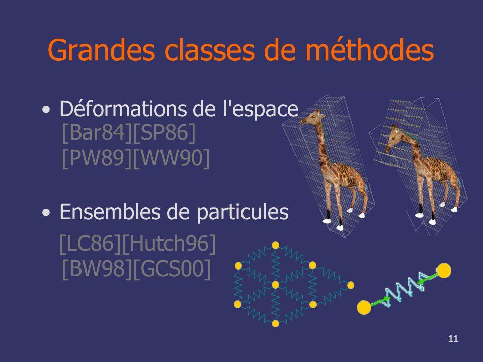 11 Grandes classes de méthodes Déformations de l'espace [Bar84][SP86] [PW89][WW90] Ensembles de particules [LC86][Hutch96] [BW98][GCS00]