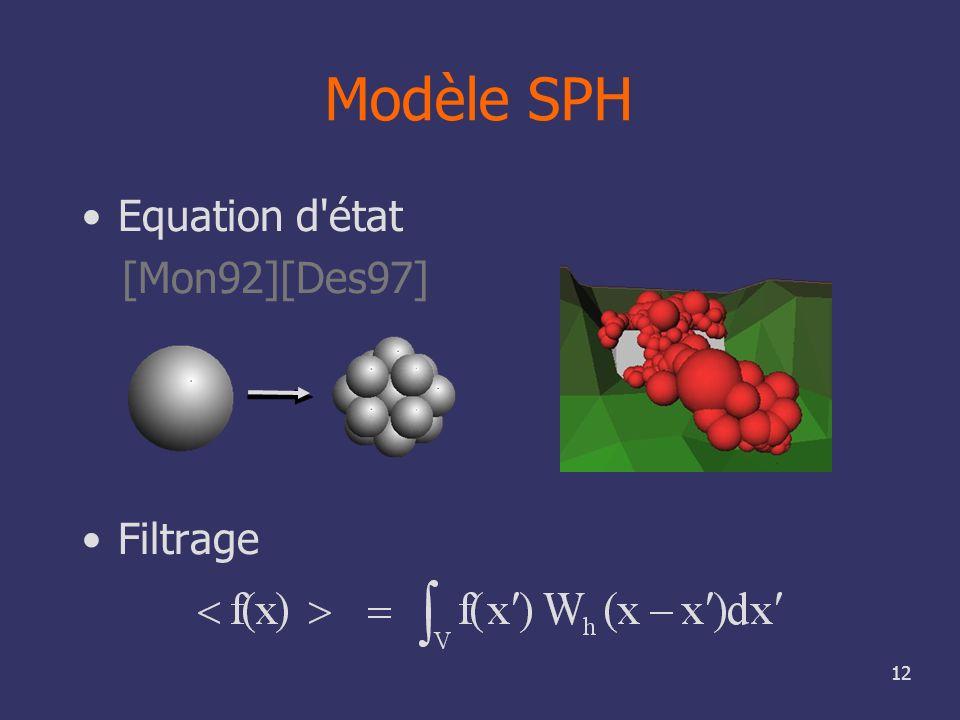 12 Modèle SPH Equation d'état [Mon92][Des97] Filtrage