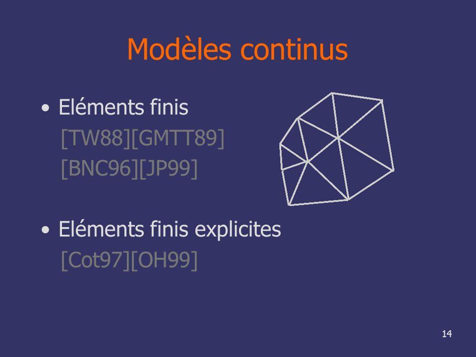 14 Modèles continus Eléments finis [TW88][GMTT89] [BNC96][JP99] Eléments finis explicites [Cot97][OH99]
