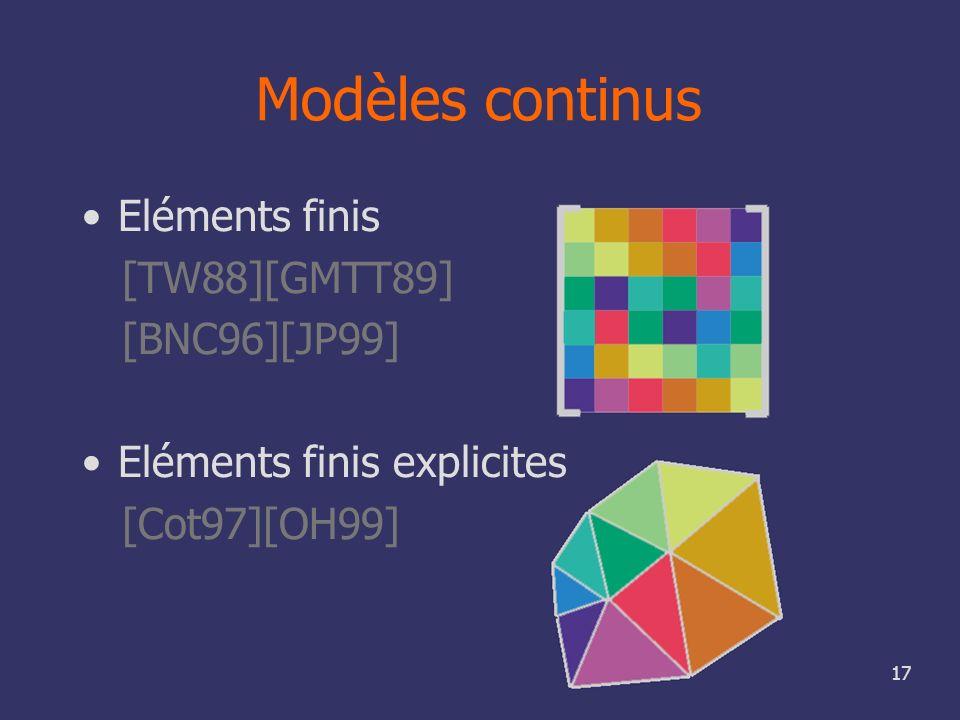 17 Modèles continus Eléments finis [TW88][GMTT89] [BNC96][JP99] Eléments finis explicites [Cot97][OH99]