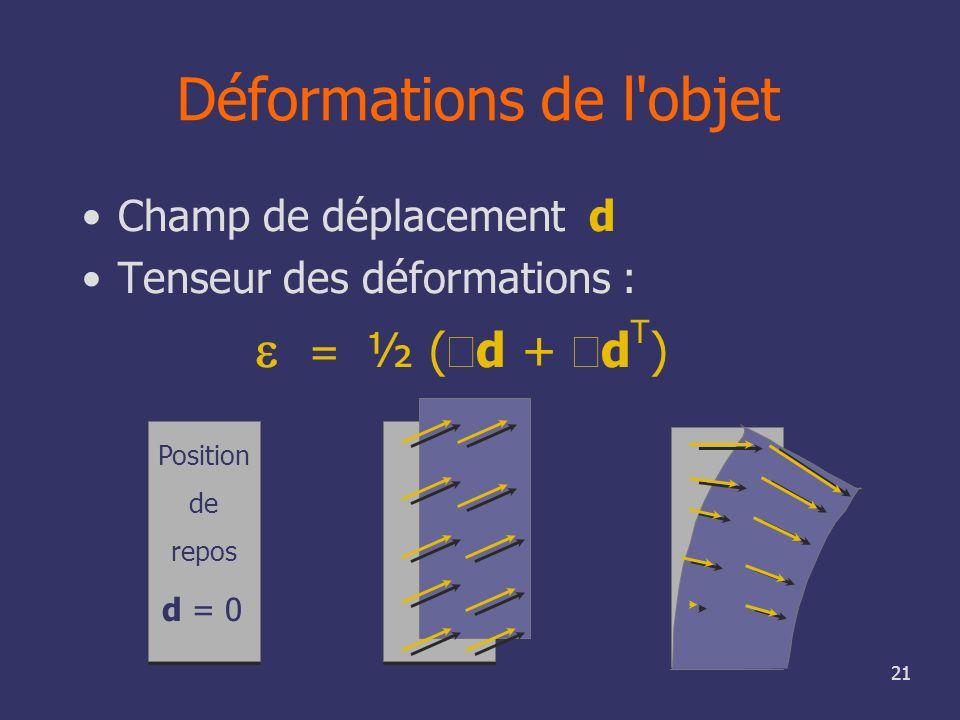 21 Déformations de l'objet Champ de déplacement d Tenseur des déformations : = ½ ( d + d T ) Position de repos d = 0