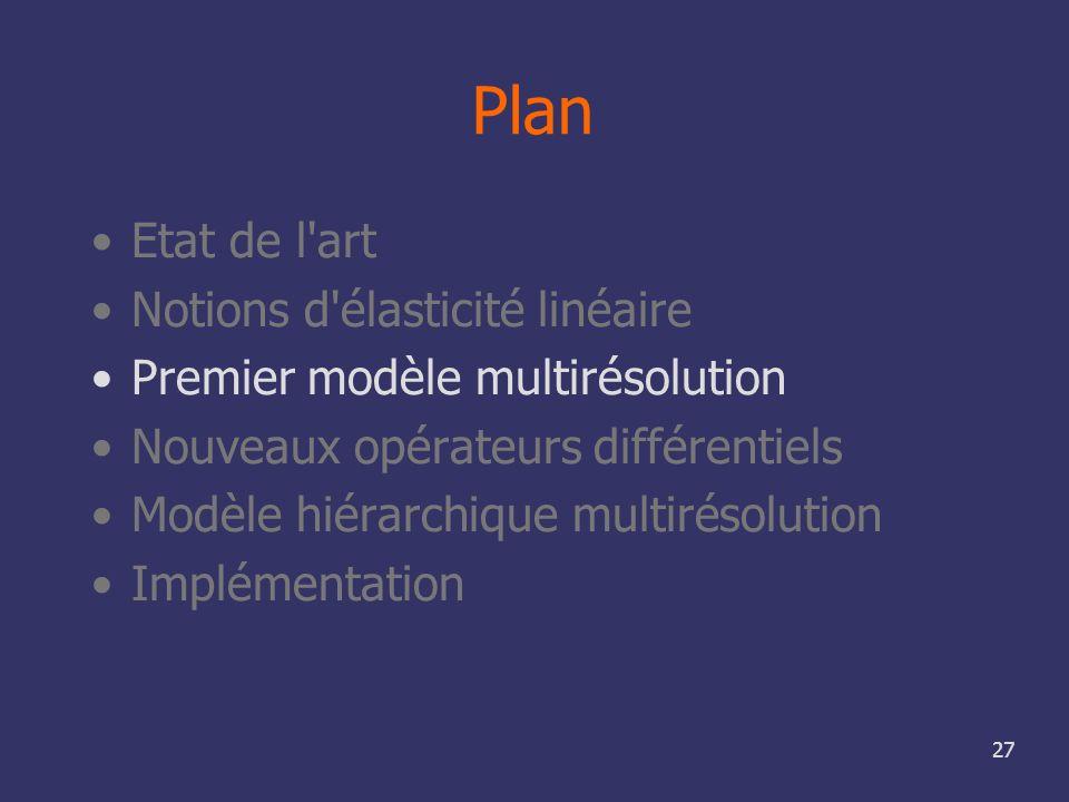 27 Plan Etat de l'art Notions d'élasticité linéaire Premier modèle multirésolution Nouveaux opérateurs différentiels Modèle hiérarchique multirésoluti