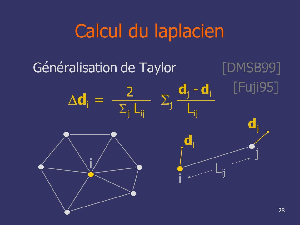 28 Calcul du laplacien Généralisation de Taylor [DMSB99] [Fuji95] d i = j djdj i j didi i L ij 2 j L ij d j - d i