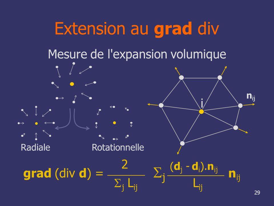 29 Extension au grad div Mesure de l'expansion volumique grad (div d) = j n ij i RadialeRotationnelle n ij (d j - d i ).n ij L ij 2 j L ij