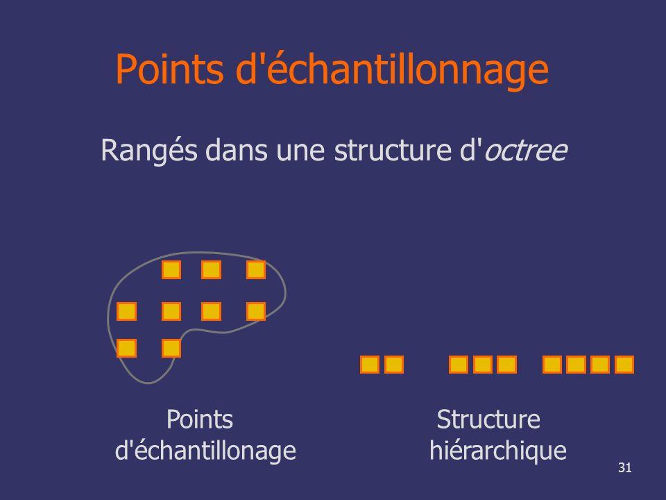 31 Points d'échantillonnage Rangés dans une structure d'octree Points Structure d'échantillonage hiérarchique